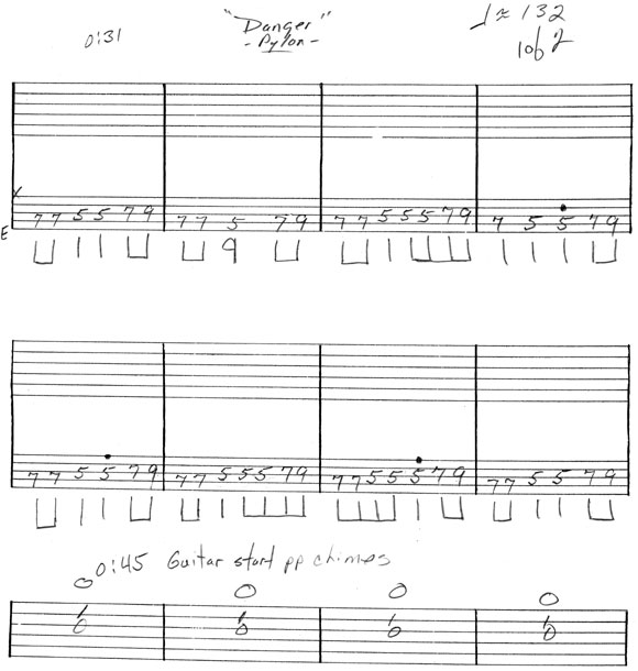 Roulette guitar tab standard tuning